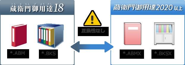旧バージョンとのデータ互換性について | 工事写真管理ソフトの決定版 ...